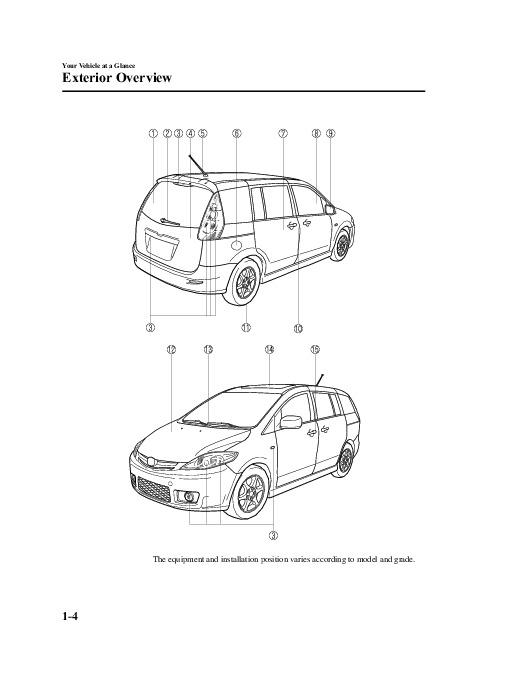 2006 Mazda 5 Owners Manual