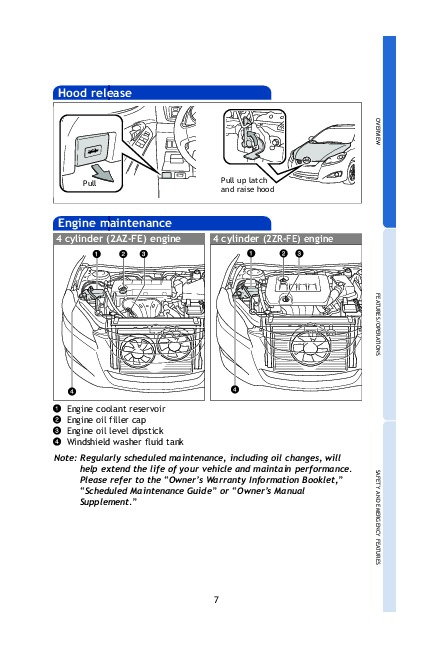 2010 Toyota Matrix Quick Reference Owners Guide