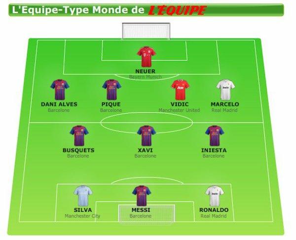 Meilleur Equipe Du Monde 2012  Blog De Arthurelbg
