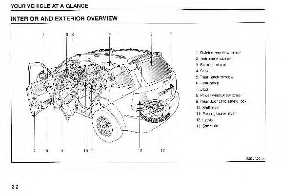 2005 Kia Sorento Owners Manual
