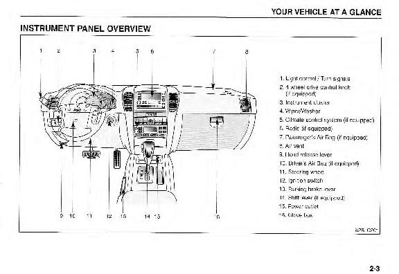 2004 kia sorento parts diagram ce lancer wiring manual