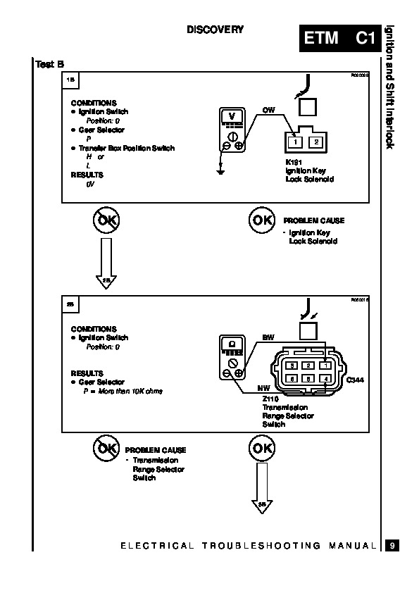1995 Land Rover Discovery Electrical Troubleshooting Manual