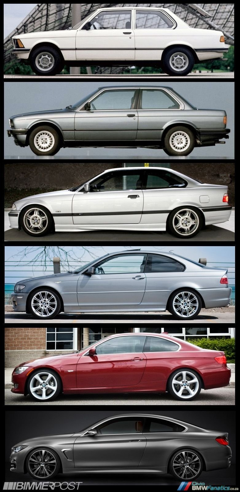 Latest Evolution Of The Bmw 3 Series Coupe To 4 Series Coupe E21 Free Download