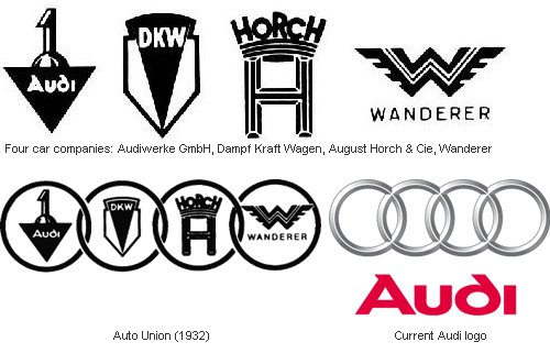Latest European Car Logo Makeovers Volkswagen Audi Mercedies Free Download