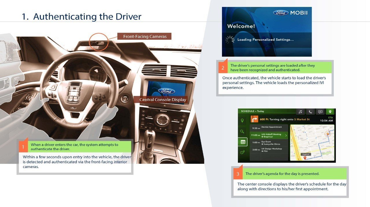 Latest Ford And Intel Use F*C**L Recognition To Improve In Car Free Download