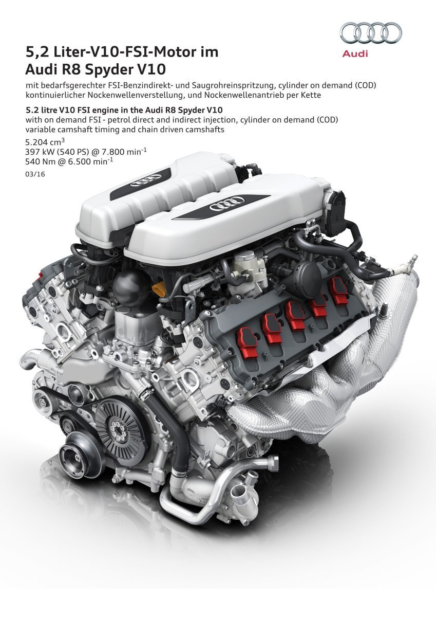 Latest The V10 Is An Incredible Engine And Here Are The 6 Recent Free Download