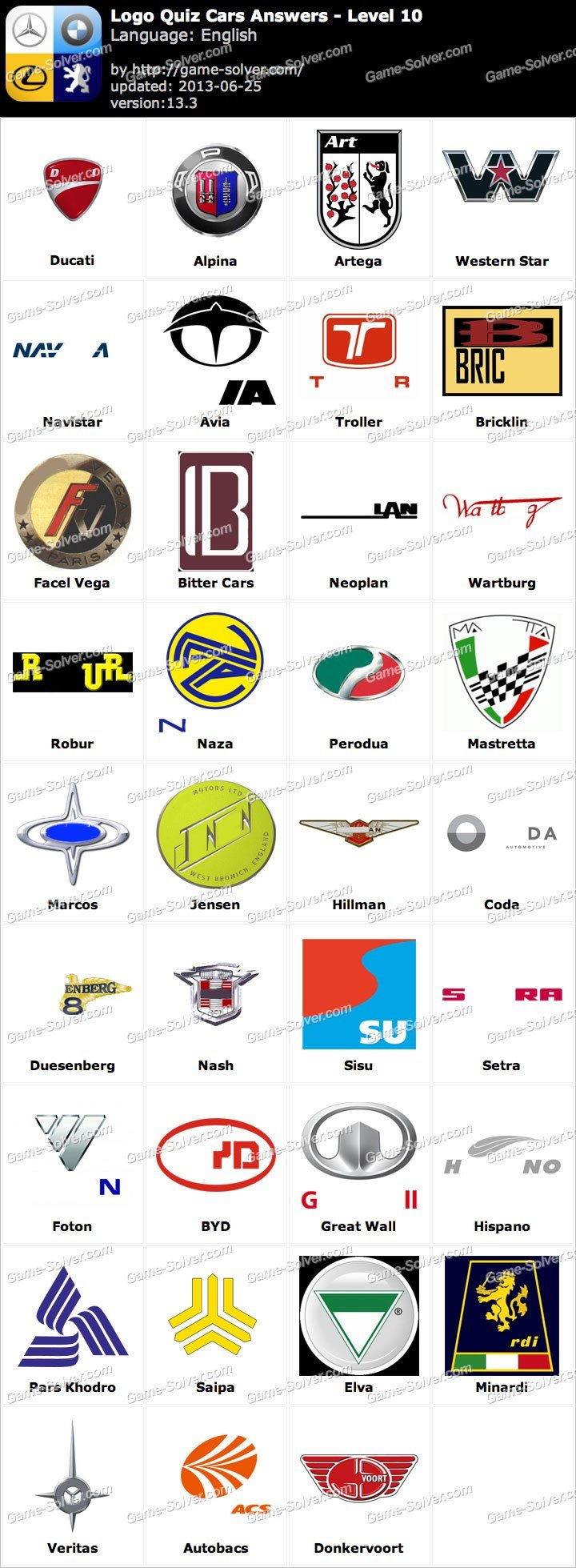 Latest Logo Quiz Cars Answers Level 10 Game Solver Free Download Original 1024 x 768