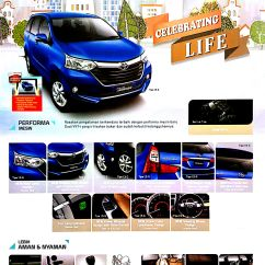 Harga Grand New Avanza Surabaya All Camry Thailand Uncategorized Toyota Halaman 2 Februari 2016