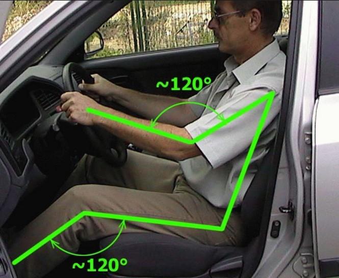 Как правильно сидеть за рулем, фото