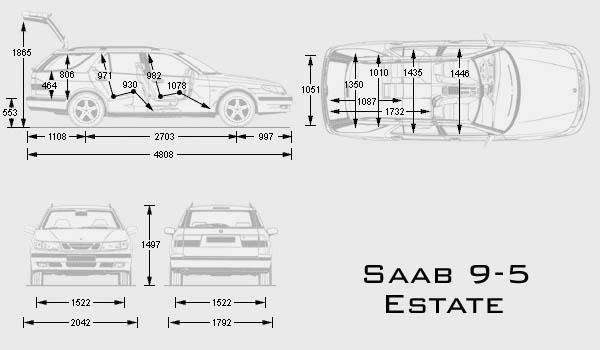 Car Saab 9-5 Estate: the photo thumbnail image of figure