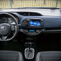 Toyota Yaris Trd Cover Mobil Grand New Avanza Hybrid Selection. Najbardziej Miejska Hybryda ...