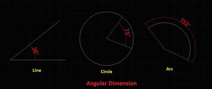 Angular dimension-AutoCAD
