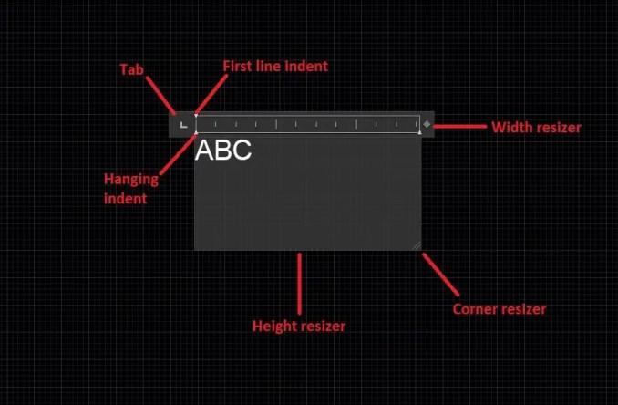 Multiline text rular-AutoCAD