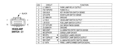 1996 Dodge Ram 1500 Headlight Switch Wiring Diagram