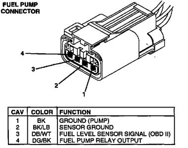 1995 Dodge Dakota Fuel Pump Wiring Diagram