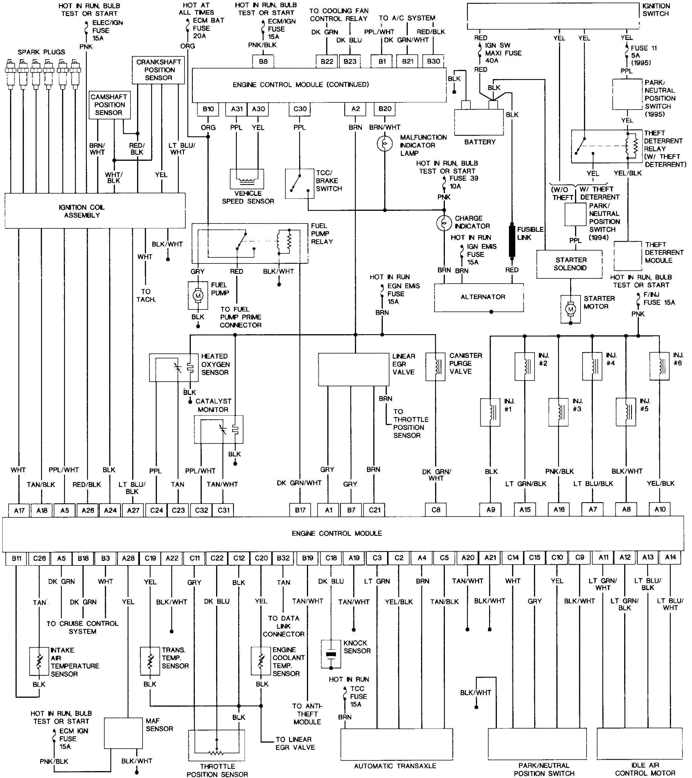 Buick Rendezvous Radio Wiring Diagram