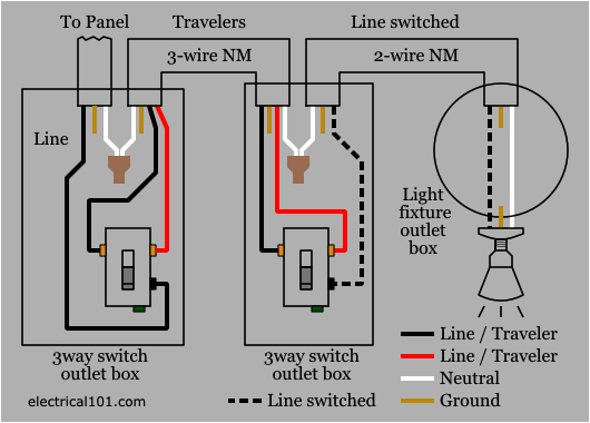 3 Pole Switch Wiring Diagram