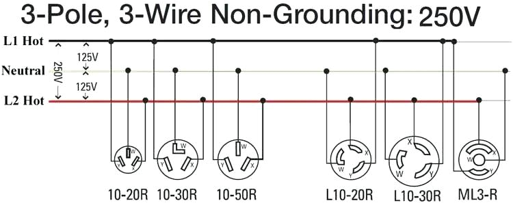 3 Wire 220 Plug Diagram