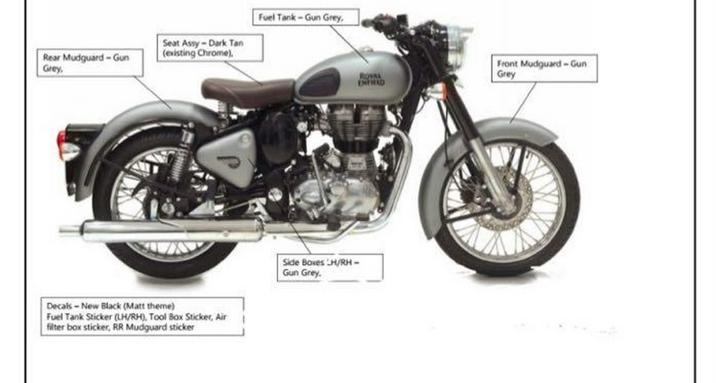 Royal Enfield Classic 350 and Classic 500 rear disc brake