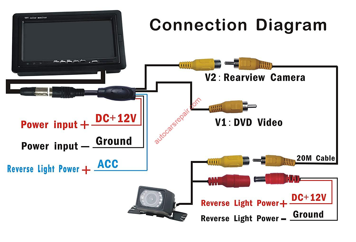 hight resolution of how to connect a camera to the multimedia