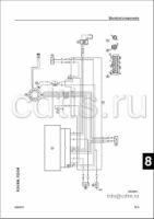 Дилерская документация по ремонту подвесных лодочных