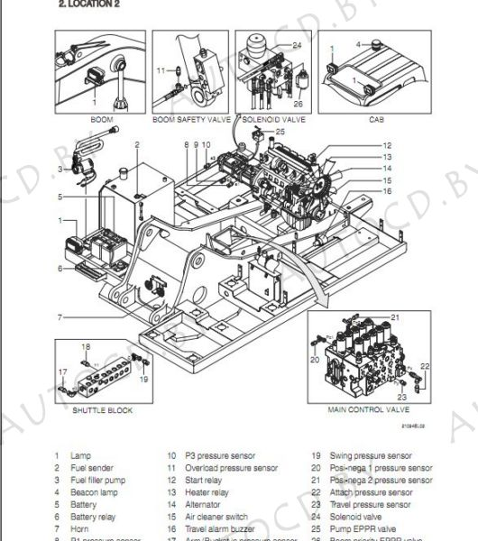 Hyundai Service and Operators Manuals — Новости