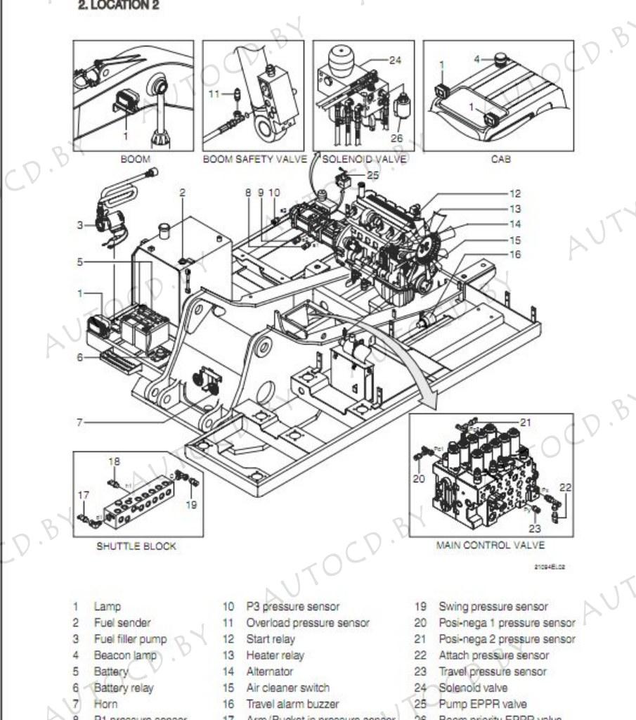 Электрические и гидравлические схемы экскаваторов Hyundai