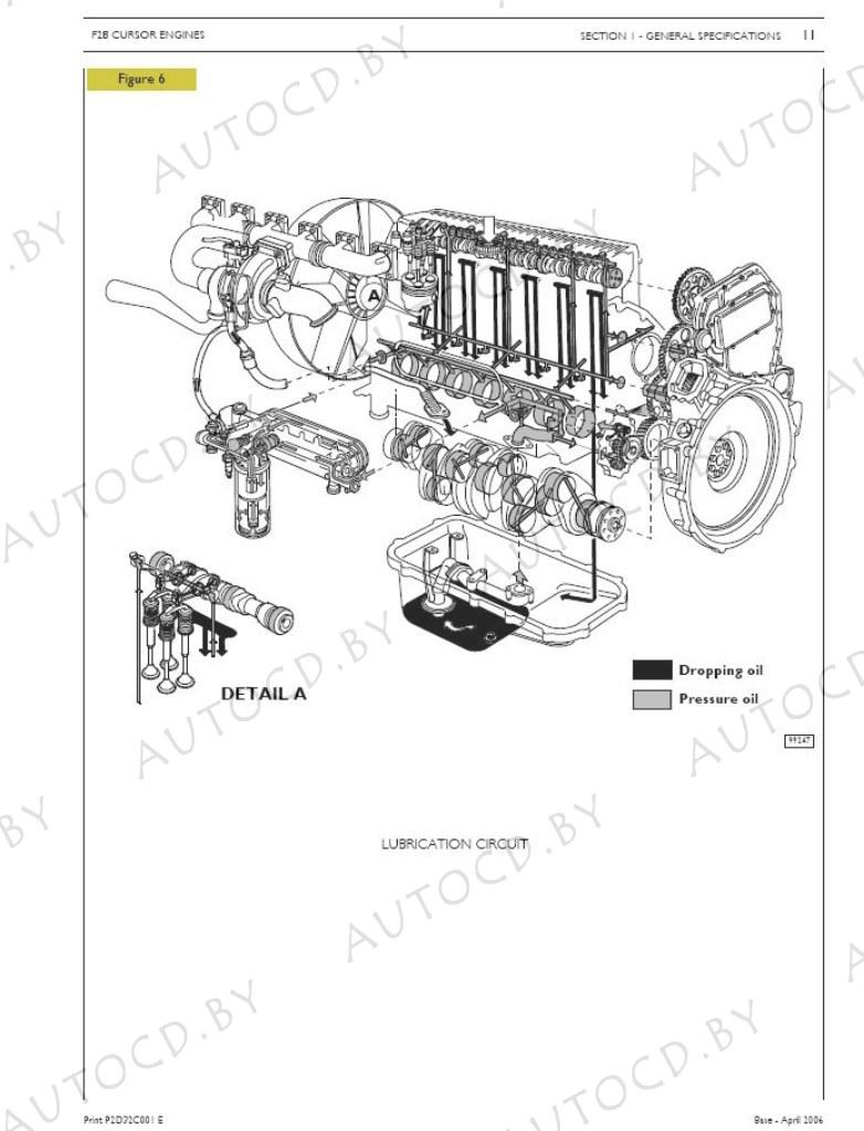 Руководство по ремонт моторов Iveco (Ивеко) / Каталоги