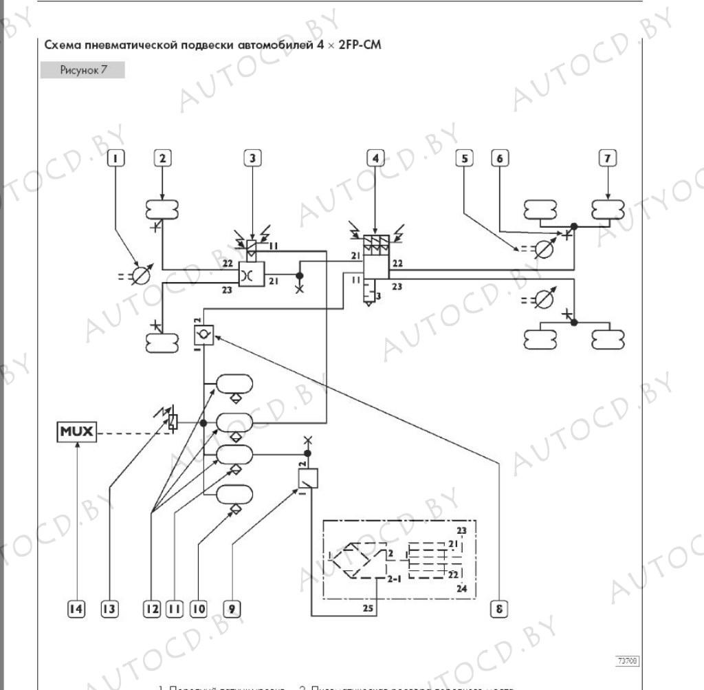 Электронный каталог запчастей Iveco Stralis AT/AD