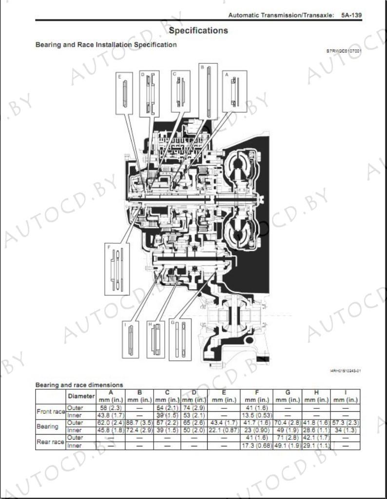 Suzuki SX4 ремонт, диагностика, кузовные размеры