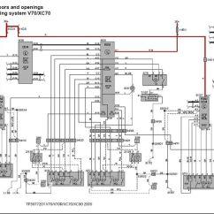 Volvo Wiring Diagrams 850 Ford Falcon Alternator Diagram электросхемы / Ремонт легковых автомобилей Audi Elsa 3.6, Bmw Ksd, Tis Russian ...