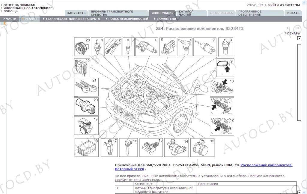 Каталог запчастей и руководство по ремонту Volvo Vida 2010
