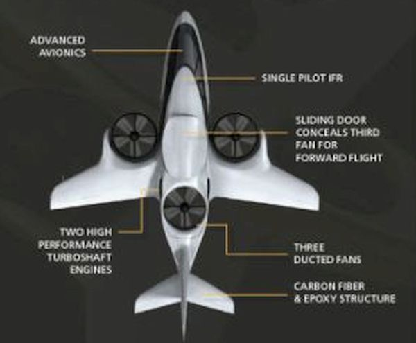 The TriFan   (3)