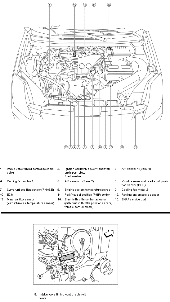 Intake Valve Timing Control Bank 1 : intake, valve, timing, control, P0011, NISSAN, SENTRA, Intake, Valve, Timing, Control, Performance