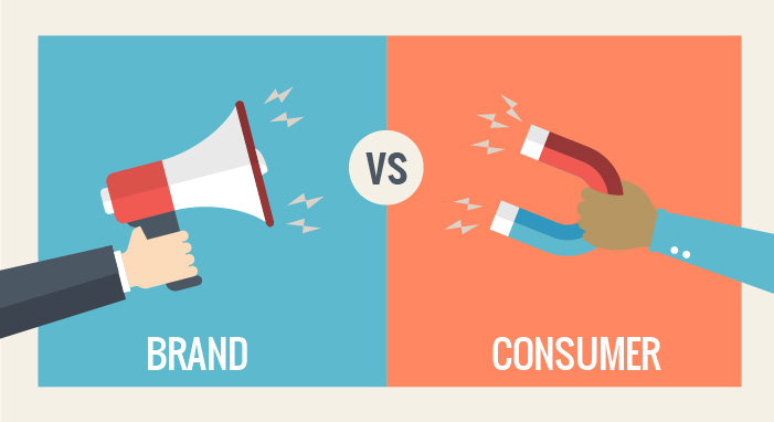 Brand push vs. content pull (Credits: Autoconversion.net)
