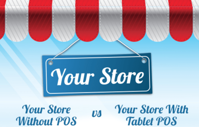 pos systems for retailers