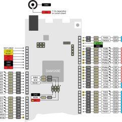 Arduino Mega 2560 Circuit Diagram Amana Fridge Wiring Qual Tipo Utilizar No Projeto Tipos De