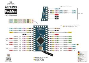 arduino-pro-mini-diagrama-pinos