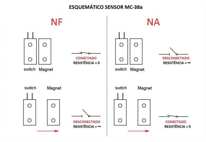 0222dc3c9ea Monitorando Portas e Janelas com Sensor Magnético MC-38A e Arduino ...