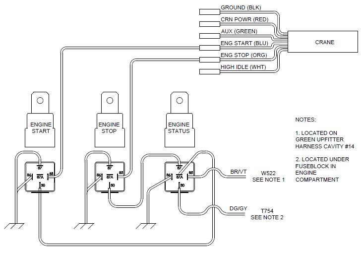 RAM Remote Start/Stop
