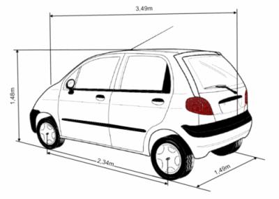 Especificaciones y ficha técnica del Chevrolet Spark