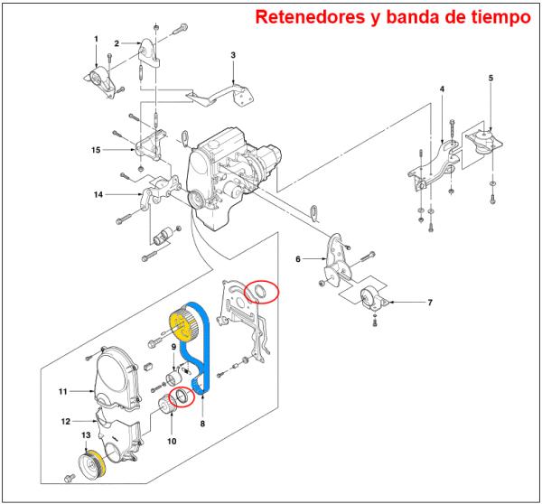 Daewoo Diagrama del motor