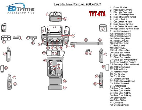 Toyota Land Cruiser 100 2003-2007 With NAVI, Automatic