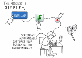What is Autodesk Screencast? (Between the Lines)
