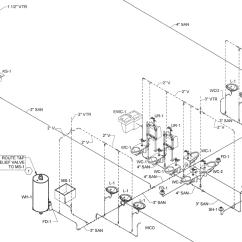 Plumbing Sanitary Riser Diagram 50 Amp Rv Wiring Solved: No Gaps In 3d Piping Views - Autodesk Community