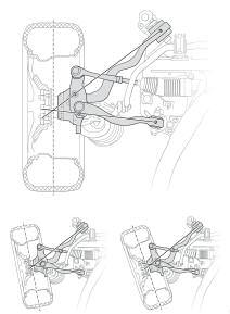 Chassis Dynamics. BMW Technical Training. BMW of North