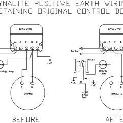 Wiring Diagram Junction Box Light Chevy S10 Radio Lucas C39/40 Dynalite - Positive Earth