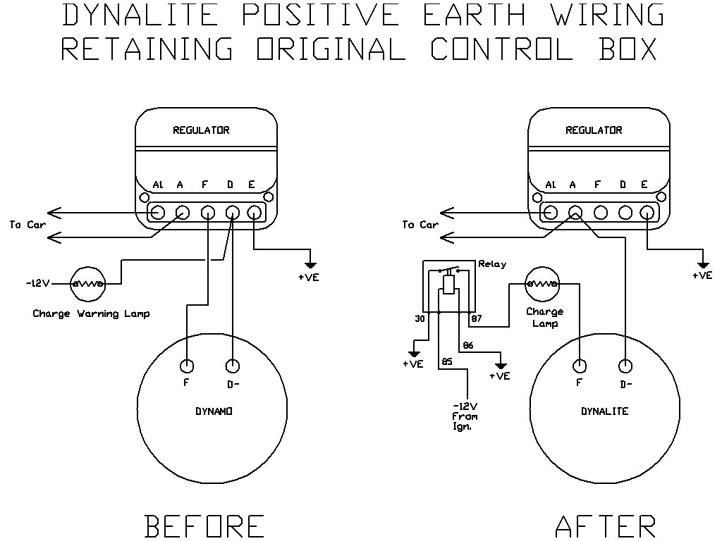 hight resolution of pos earth with orig control box lucas c39 40 dynalite positive earth lucas alternator wiring diagram at cita
