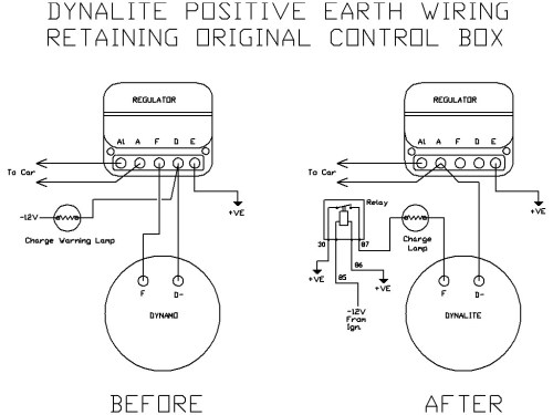small resolution of pos earth with orig control box lucas c39 40 dynalite positive earth lucas alternator wiring diagram at cita