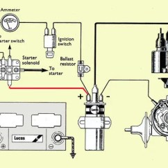 How To Wire A Ballast Resistor Diagram 4l60e Transmission 12v Ignition Solenoid Product Image For